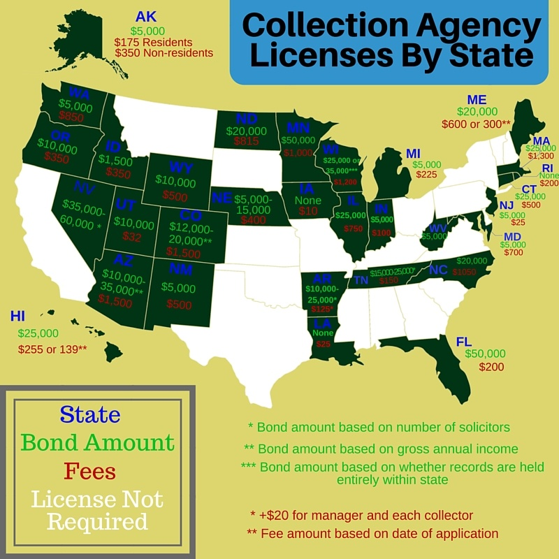 Collection Agency License